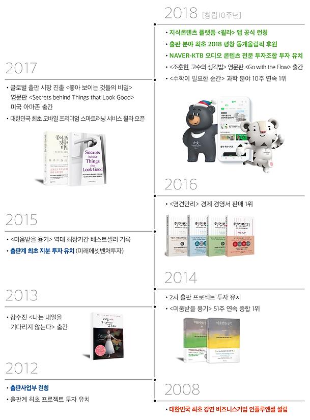 인플루엔셜_회사소개_03.png