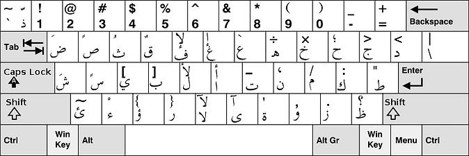 Arabic-PC-Keyboard-compressor.png