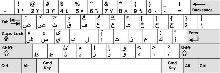 Arabic-MAC-Keyboard-compressor.png