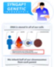 Genetic 101 EN.001.jpeg