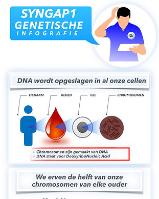 Genetic 101 NL.001.jpeg