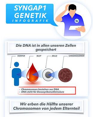 Genetic 101 DE.001.jpeg