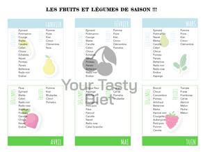 Les fruits et légumes de saison !
