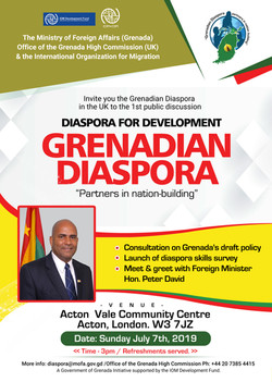 Diaspora Address