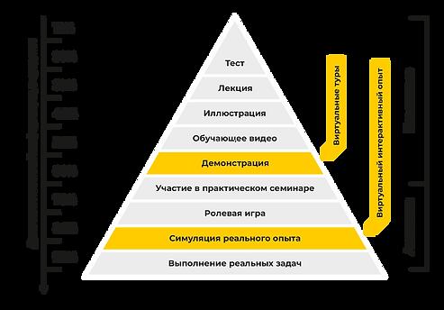 VRTech_Индустриальные решения_2018.11.07