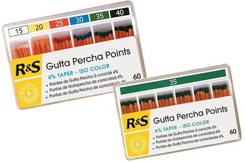 CONOS DE GUTTA-PERCHA