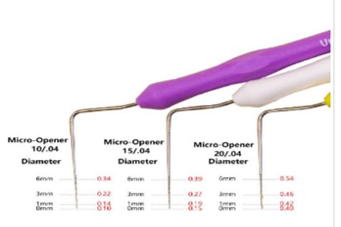 Lima para Microscopía Micro-Opener