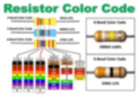 resistor-120801103759-phpapp01-thumbnail