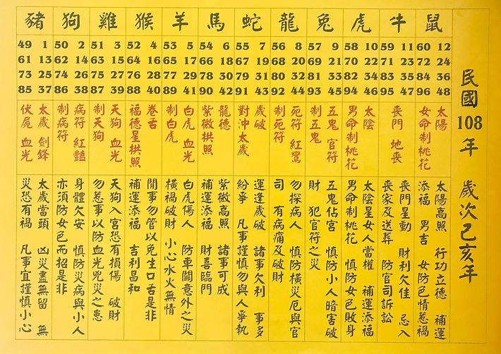 108年慈天必生宮12生肖_已編輯_已編輯.jpg