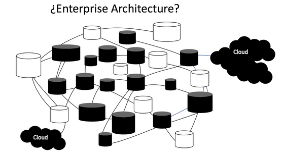 What is the new look of an Enterprise Architect in the digital era?