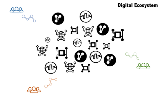 Are you thinking in a Digital Ecosystem?
