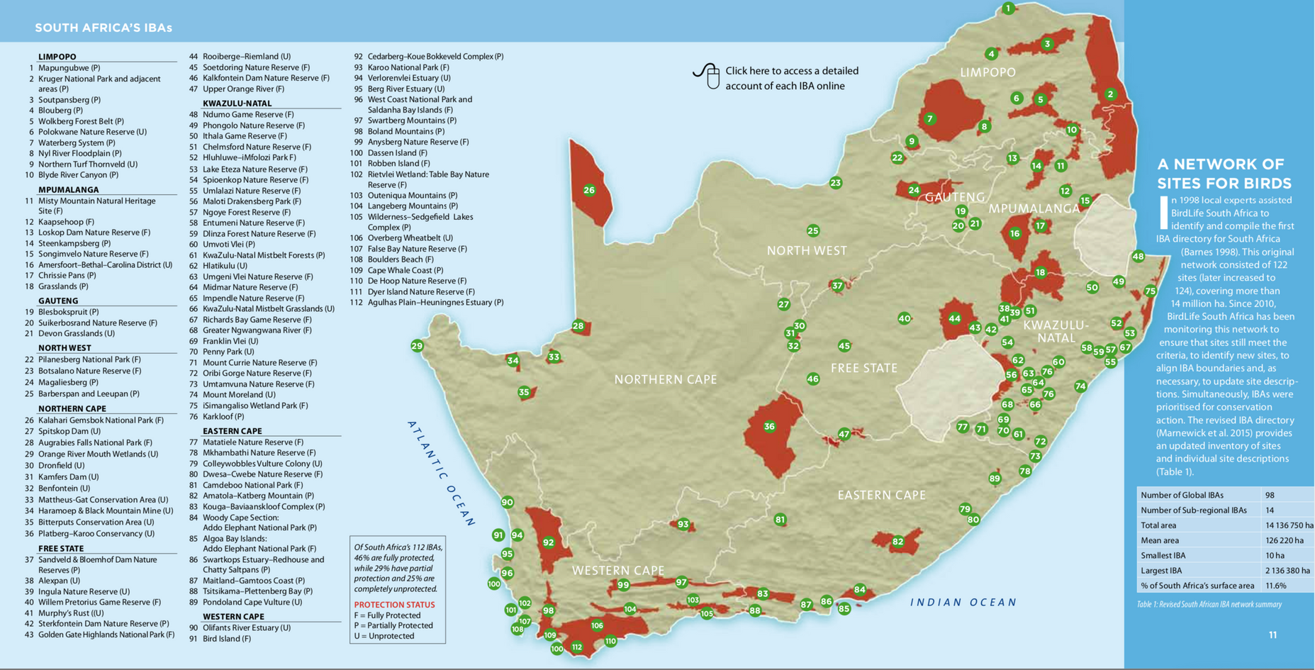 South Africa Important Bird Areas
