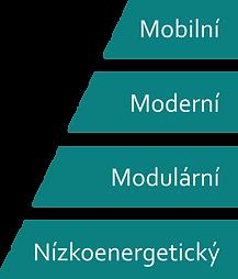 Mobilní, moderní, modulární, nízkoenergetické
