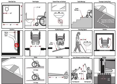 Handicap Regulations Case