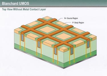 Patent Infringement Technology Explanation