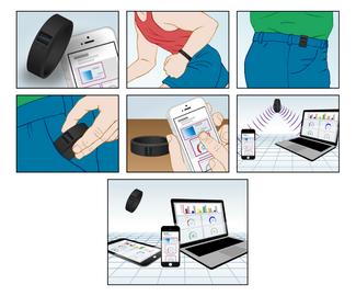 Abbott Portable Diabetes Tracker