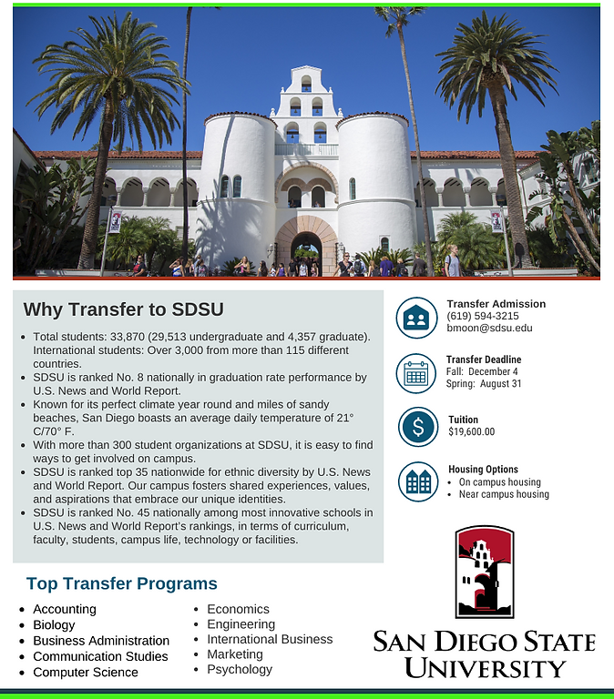 San Diego State University.png