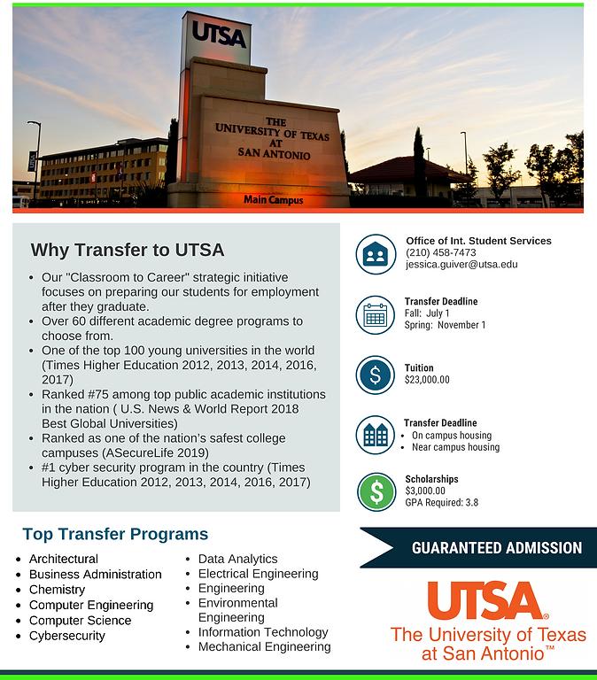 The University of texas at San anotnio.p