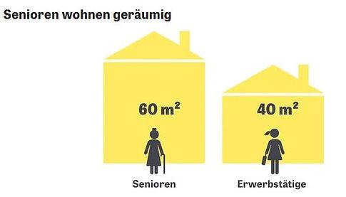 Senioren Haus ETW verkaufem mit Imobilennmakler in Warstein
