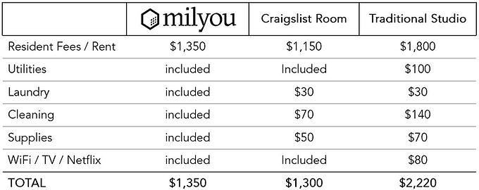 Roncy Price Table.JPG