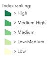 Index legend.png