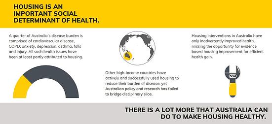 COMING SOON   Healthy Housing CRE Burden of Disease Series