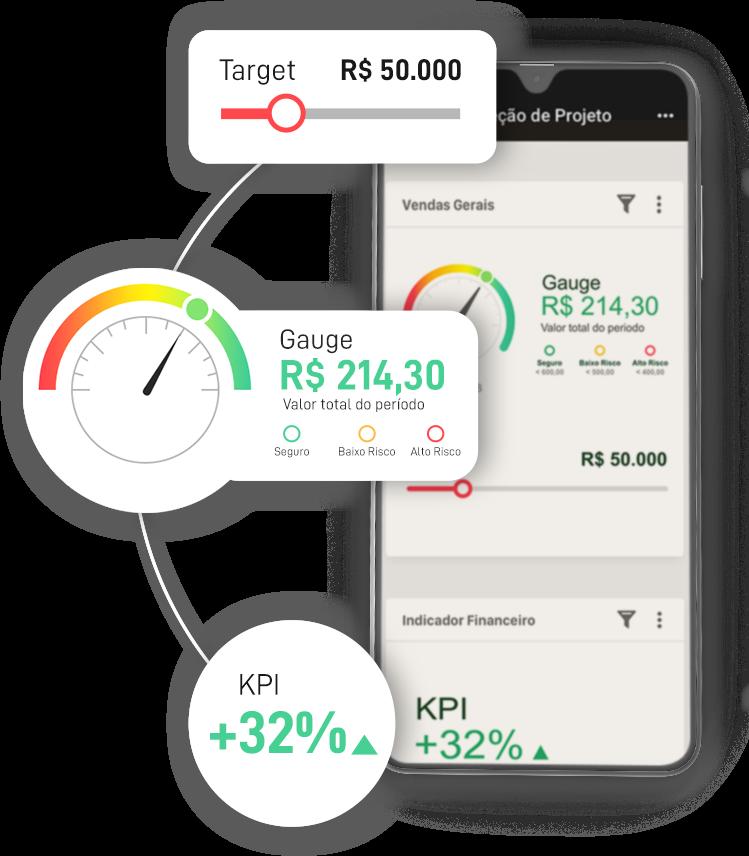 Smartphone com indicadores de desempenho.