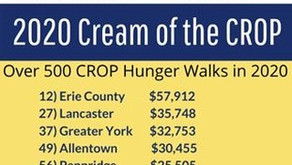 2020 CROP Hunger Walk Results