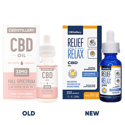 Full Spectrum CBD Oil Tincture - 1000mg - 30ml