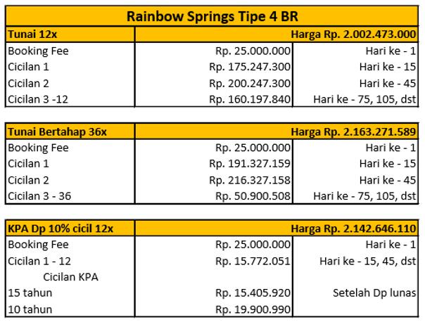Rainbow Springs 4 Br.png