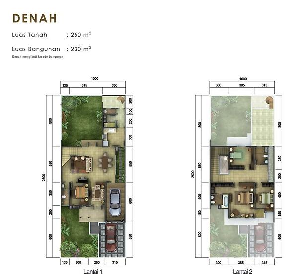 Cluster Goldfinch Denah tipe 10x25 Summarecon Serpong summarecon-residence.com