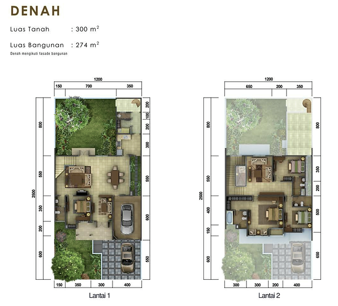 Cluster Goldfinch Denah Dalam Tipe 12x25 summarecon serpong summarecon-residence.com
