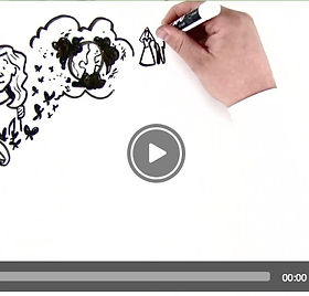 Whiteboard animation video example with hand drawing images
