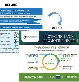Health Department Infographic Design Before and After.jpg