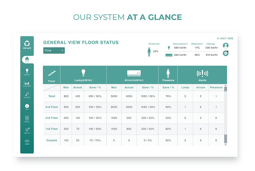 system vertical.jpg