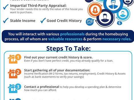 Facts about Obtaining a Mortgage