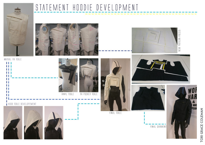 Garment Development