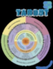 Documento logo y definiciones de compone