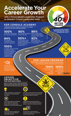 Fraternity Infographic