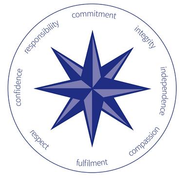 TinternCompass.PNG