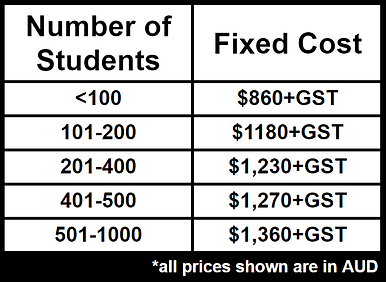 Pricing Table_FixedCost.PNG