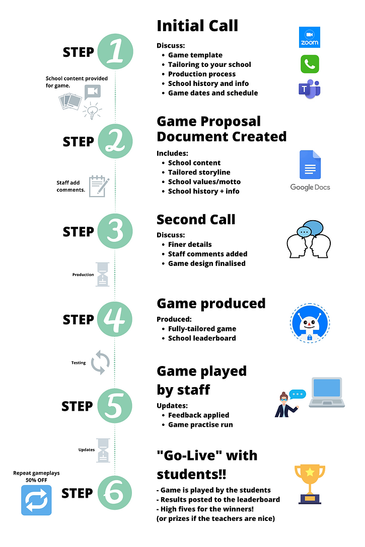 GameFlow_Education (2).png