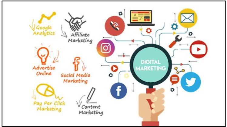 Digital Marketing Professional Level Certification