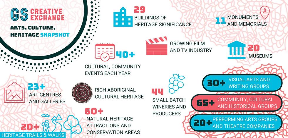 GS Creative Exchange - Infographic (4).p
