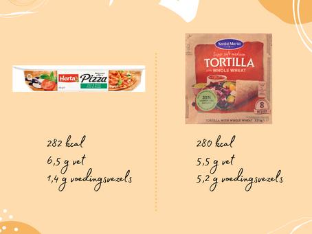 Maart 2021: Foodswap