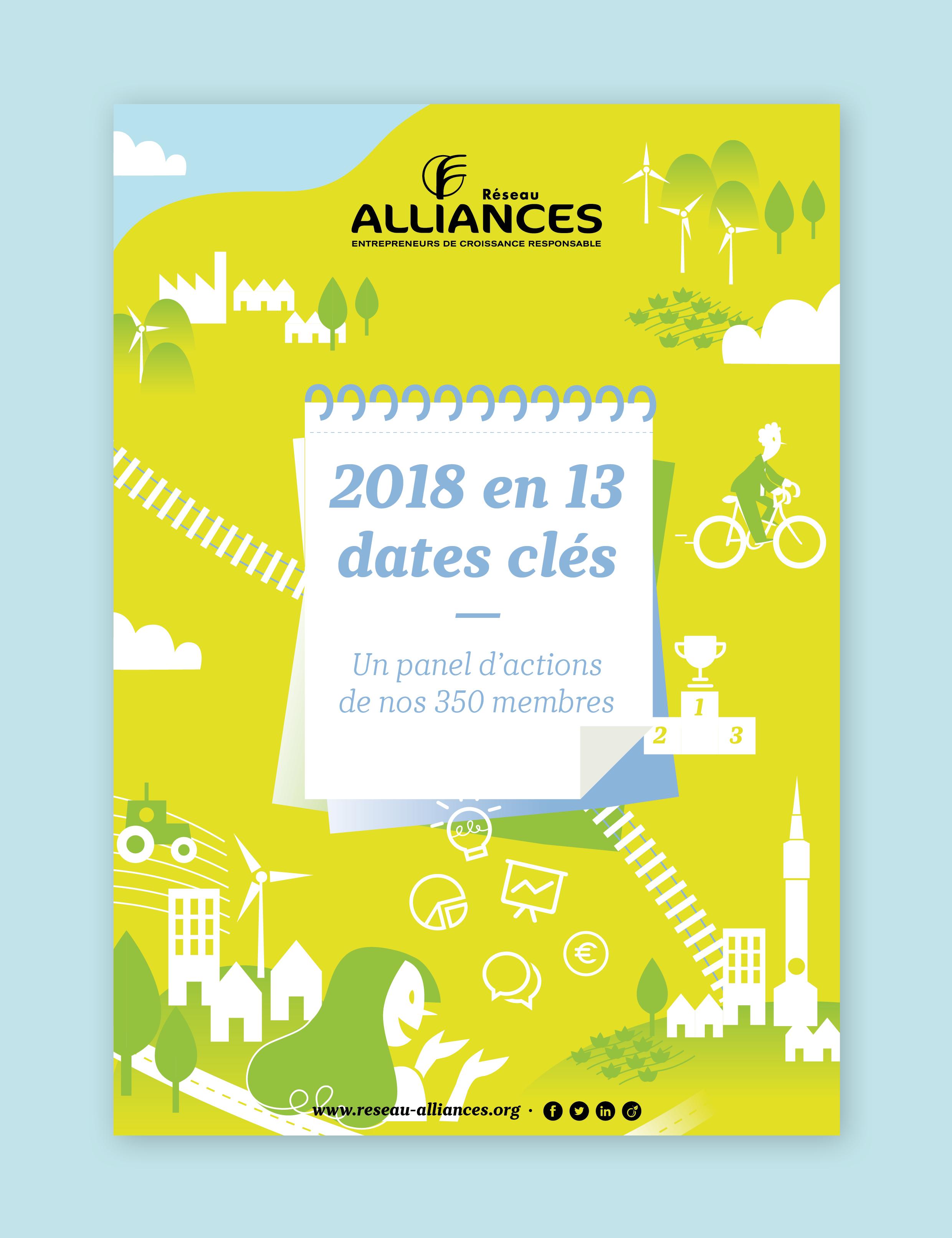 Alliances / Annual report - 32P