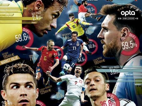 【お知らせ】サッカー新聞エルゴラッソによる「2018 ロシアワールドカップ選手名鑑」アプリを開発させて頂きました