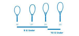 racquet_sizes.jpg