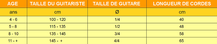TABLEAU TAILLE GUITARE.png