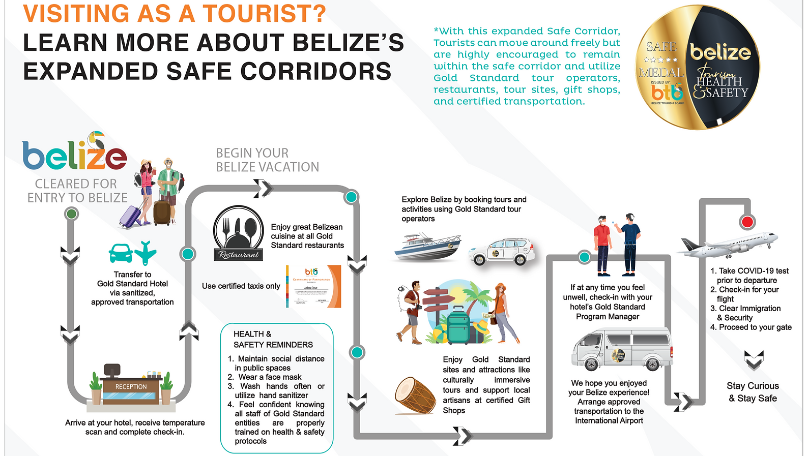 SafetyCorridor_May_edited.png